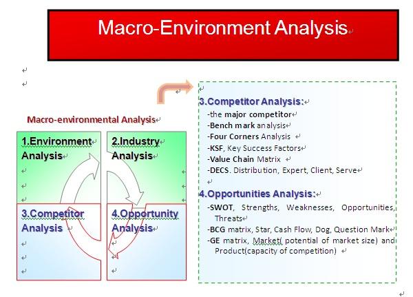 qantas macro environment analysis
